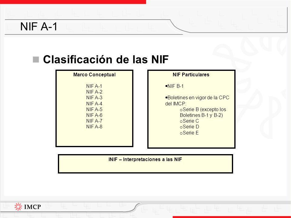 Clasificación de las NIF Marco Conceptual NIF A-1 NIF A-2 NIF A-3 NIF A-4 NIF A-5 NIF A-6 NIF A-7 NIF A-8 NIF Particulares NIF B-1 Boletines en vigor