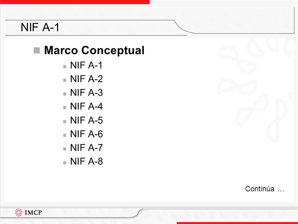 NIF Particulares NIF B-1 Boletines en vigor de la CPC del IMCP: Serie B (excepto los Boletines B-1 y B-2) Serie C Serie D Serie E INIF – Interpretaciones a las NIF (aún no existen) Clasificación de las NIF NIF A-1