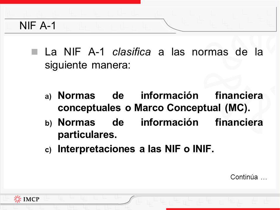 La NIF A-1 clasifica a las normas de la siguiente manera: a) Normas de información financiera conceptuales o Marco Conceptual (MC). b) Normas de infor