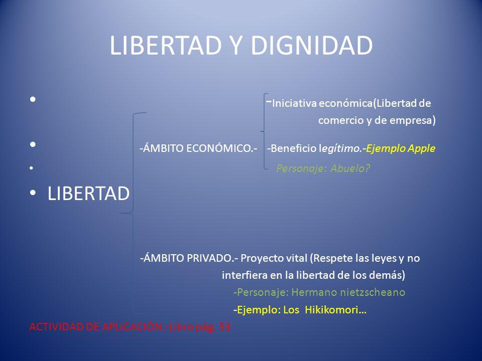 DIGNIDAD Y LIBERTAD » -POLÍTICA Participación y DEMO- » no injerencia.