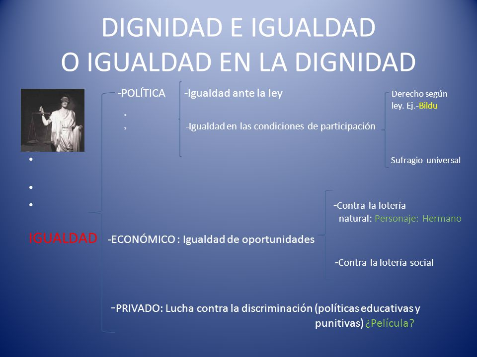 LIBERTAD Y DIGNIDAD - Iniciativa económica(Libertad de comercio y de empresa) -ÁMBITO ECONÓMICO.- -Beneficio legítimo.-Ejemplo Apple Personaje: Abuelo.