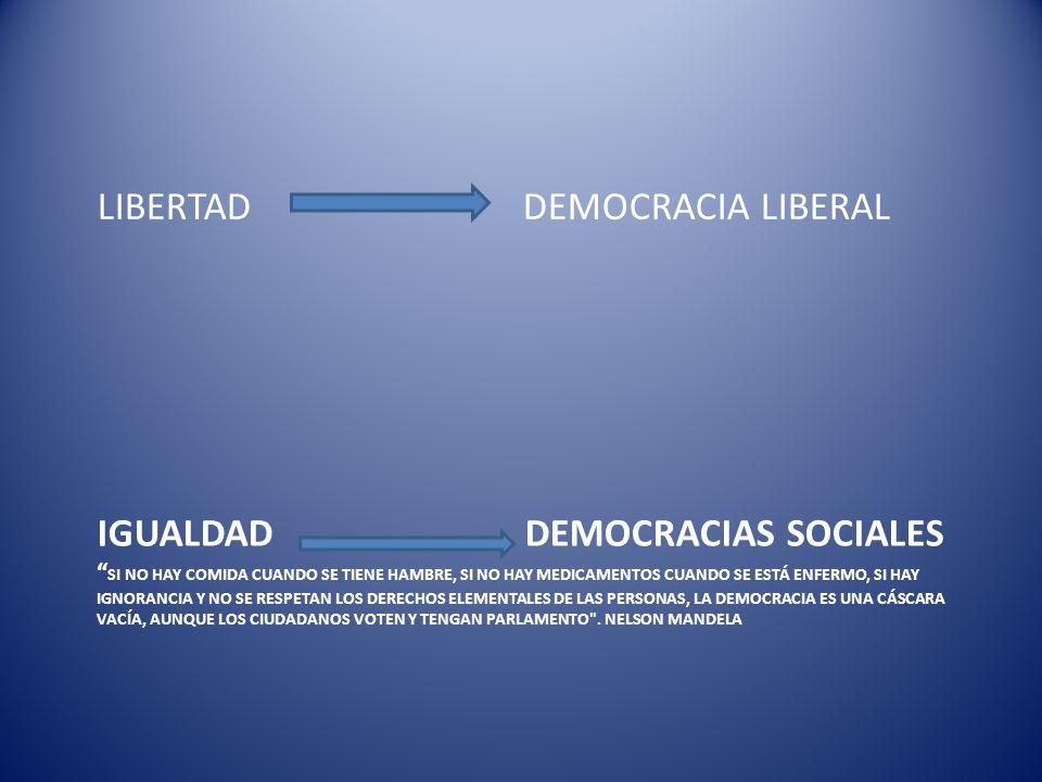 DIGNIDAD E IGUALDAD O IGUALDAD EN LA DIGNIDAD -POLÍTICA -Igualdad ante la ley Derecho según ley.