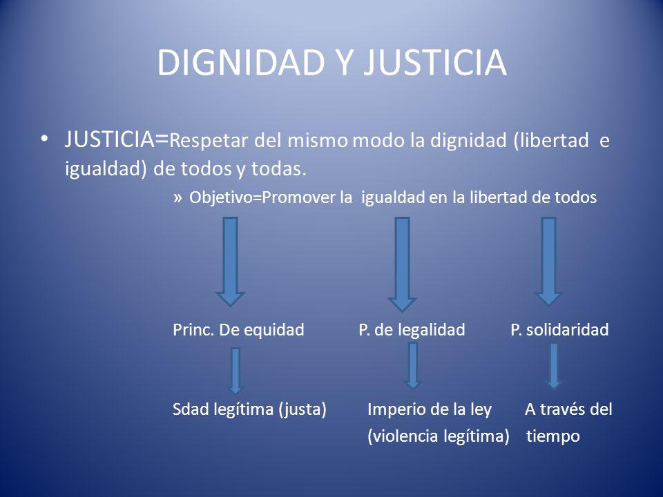 IGUALDAD DEMOCRACIAS SOCIALES SI NO HAY COMIDA CUANDO SE TIENE HAMBRE, SI NO HAY MEDICAMENTOS CUANDO SE ESTÁ ENFERMO, SI HAY IGNORANCIA Y NO SE RESPETAN LOS DERECHOS ELEMENTALES DE LAS PERSONAS, LA DEMOCRACIA ES UNA CÁSCARA VACÍA, AUNQUE LOS CIUDADANOS VOTEN Y TENGAN PARLAMENTO .
