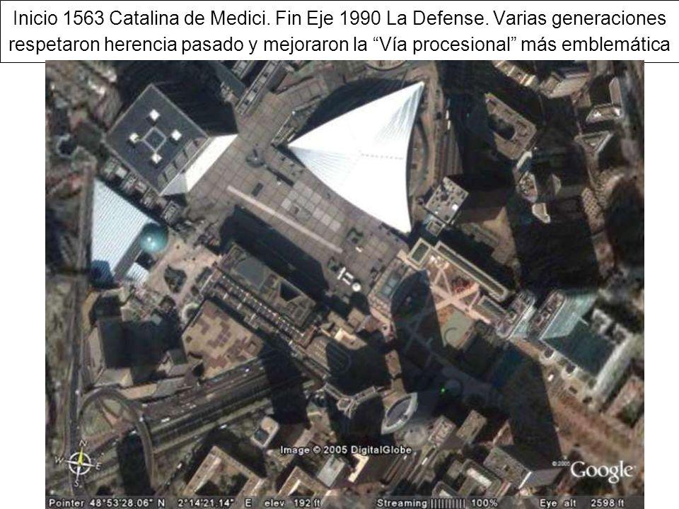 Inicio 1563 Catalina de Medici.Fin Eje 1990 La Defense.