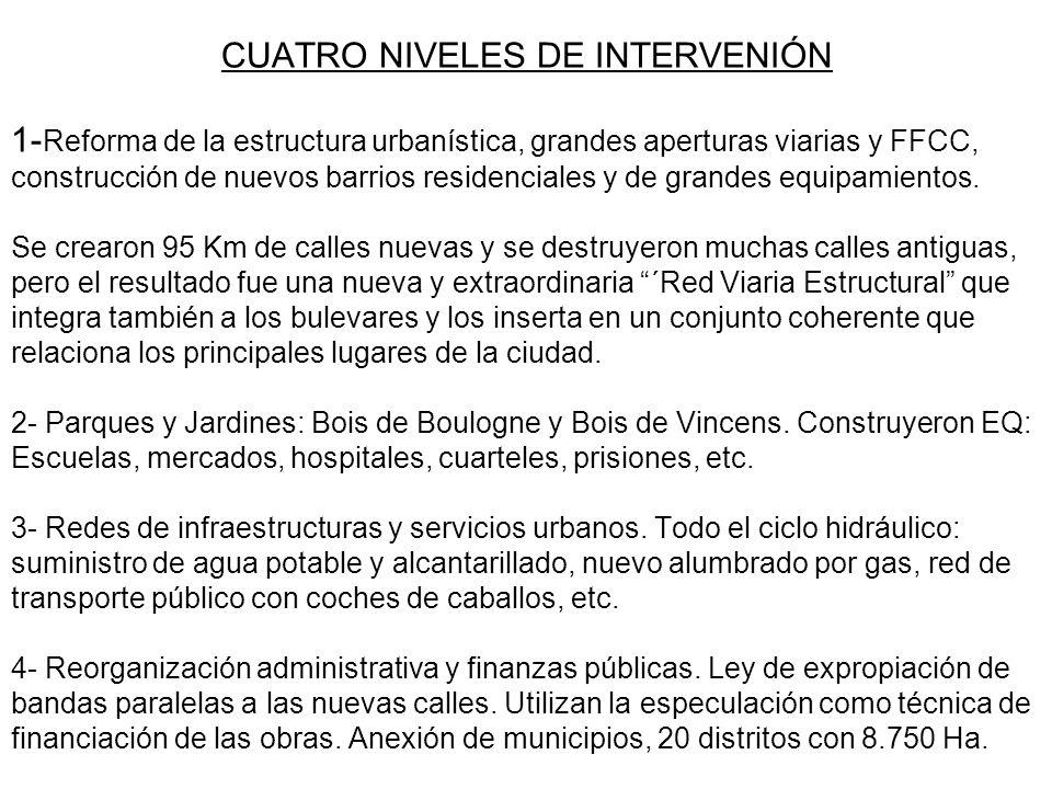 CUATRO NIVELES DE INTERVENIÓN 1- Reforma de la estructura urbanística, grandes aperturas viarias y FFCC, construcción de nuevos barrios residenciales y de grandes equipamientos.