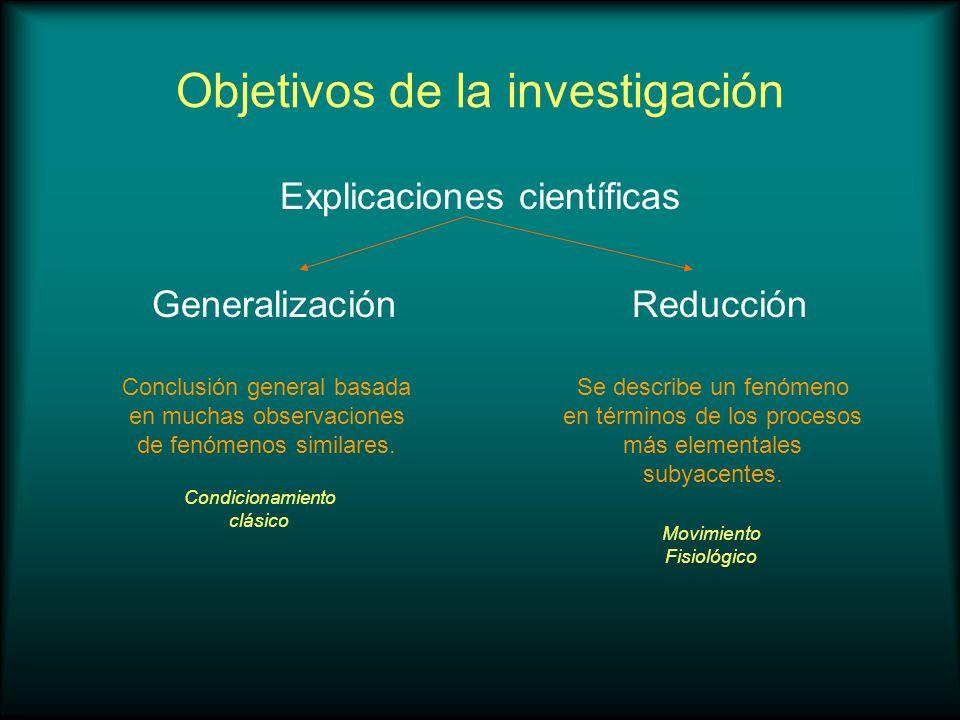 Objetivos de la investigación Explicaciones científicas GeneralizaciónReducción Conclusión general basada en muchas observaciones de fenómenos similar