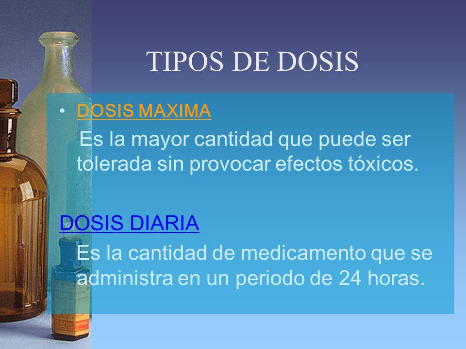 TIPOS DE DOSIS DOSIS MAXIMA Es la mayor cantidad que puede ser tolerada sin provocar efectos tóxicos. DOSIS DIARIA Es la cantidad de medicamento que s
