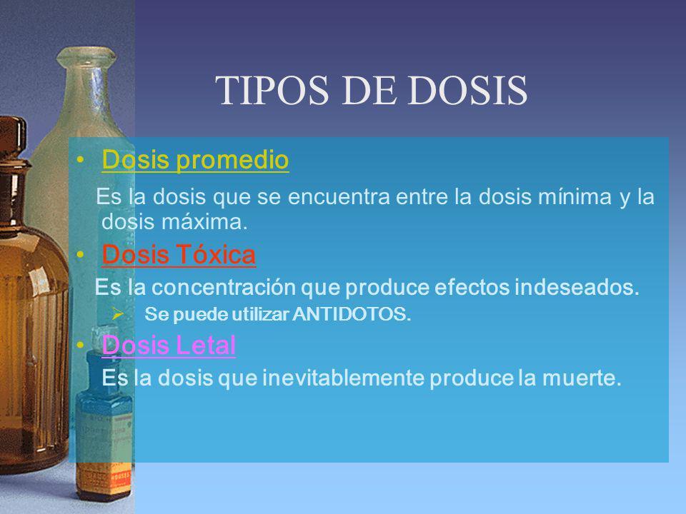 TIPOS DE DOSIS Dosis promedio Es la dosis que se encuentra entre la dosis mínima y la dosis máxima. Dosis Tóxica Es la concentración que produce efect