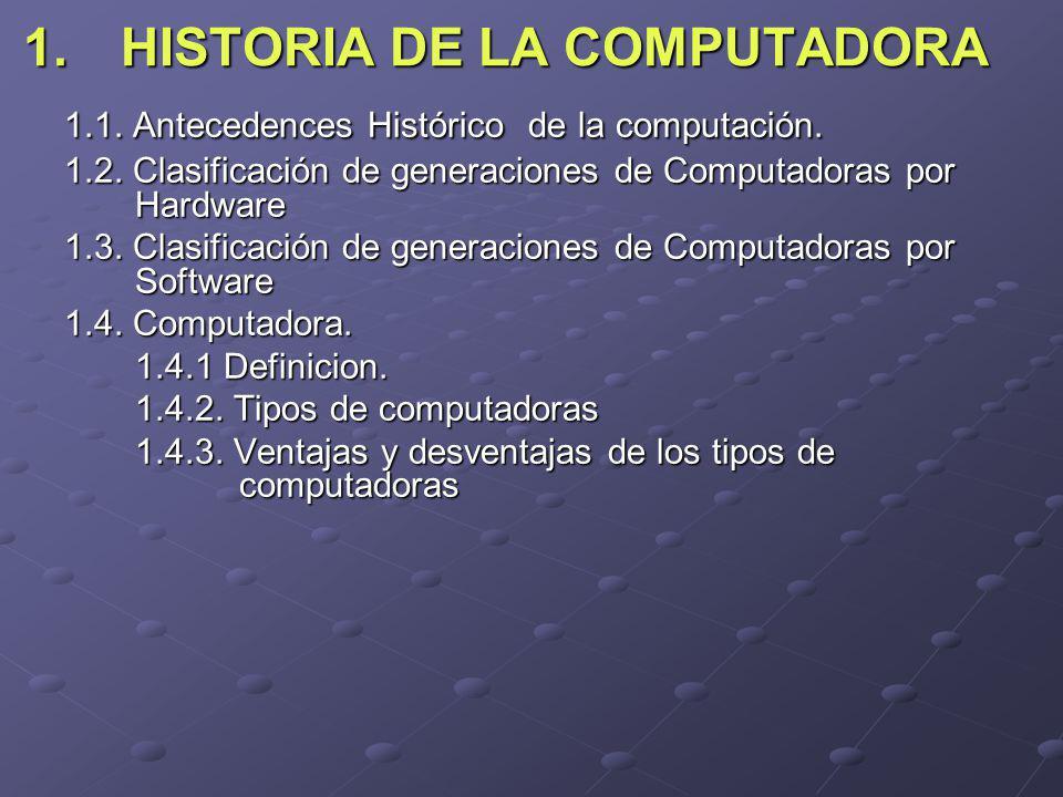 1.HISTORIA DE LA COMPUTADORA 1.1. Antecedences Histórico de la computación. 1.2. Clasificación de generaciones de Computadoras por Hardware 1.3. Clasi
