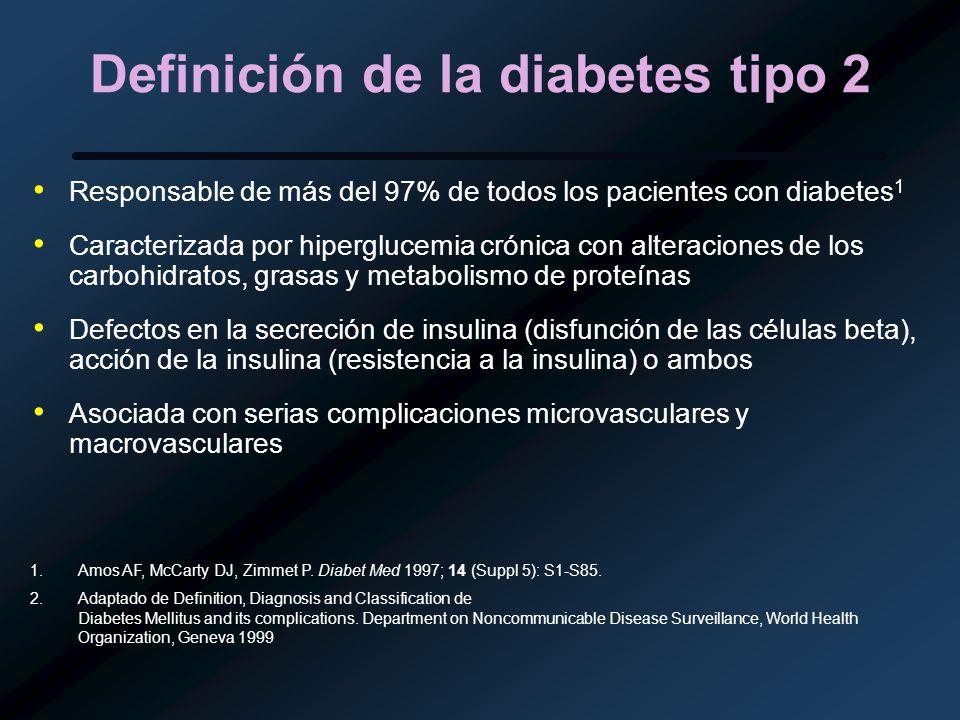 Definición de la diabetes tipo 2 Responsable de más del 97% de todos los pacientes con diabetes 1 Caracterizada por hiperglucemia crónica con alteraci