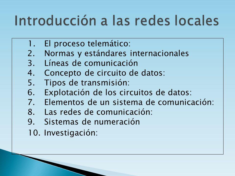 1. El proceso telemático: 2. Normas y estándares internacionales 3. Líneas de comunicación 4. Concepto de circuito de datos: 5. Tipos de transmisión: