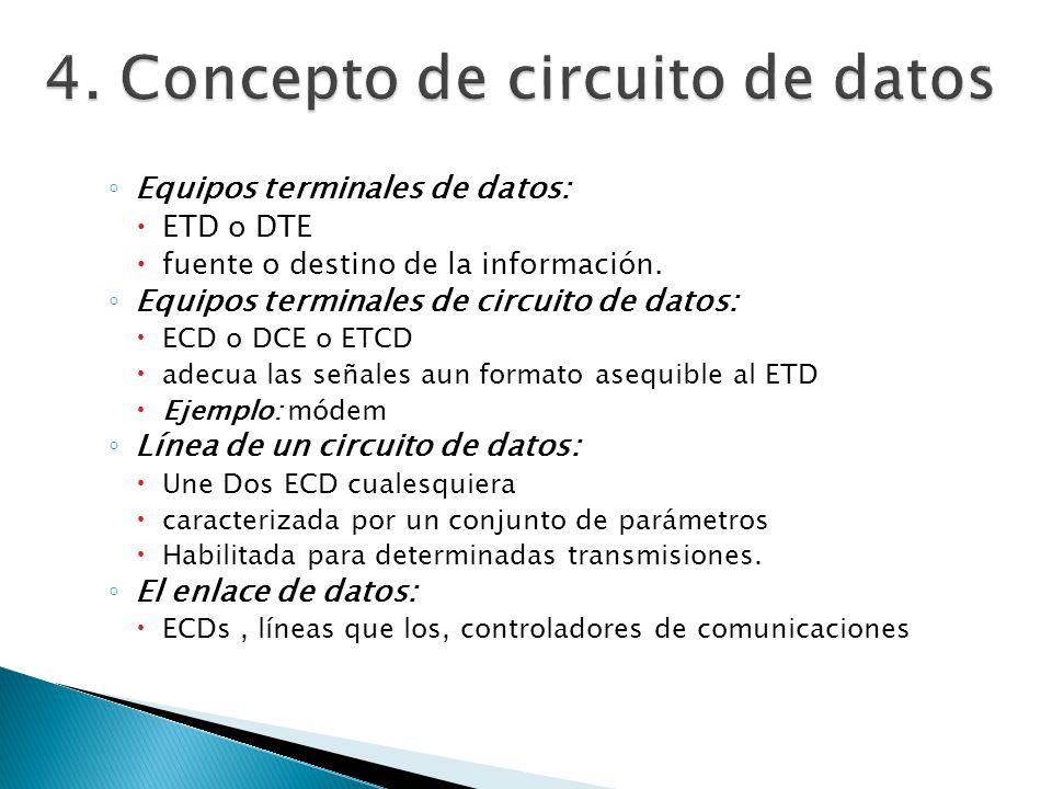 Equipos terminales de datos: ETD o DTE fuente o destino de la información. Equipos terminales de circuito de datos: ECD o DCE o ETCD adecua las señale
