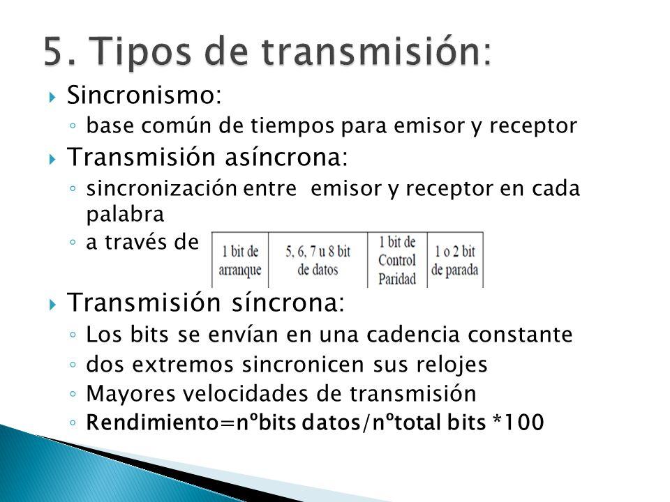 Sincronismo: base común de tiempos para emisor y receptor Transmisión asíncrona: sincronización entre emisor y receptor en cada palabra a través de un