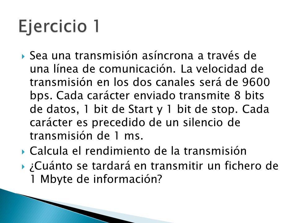 Sea una transmisión asíncrona a través de una línea de comunicación. La velocidad de transmisión en los dos canales será de 9600 bps. Cada carácter en