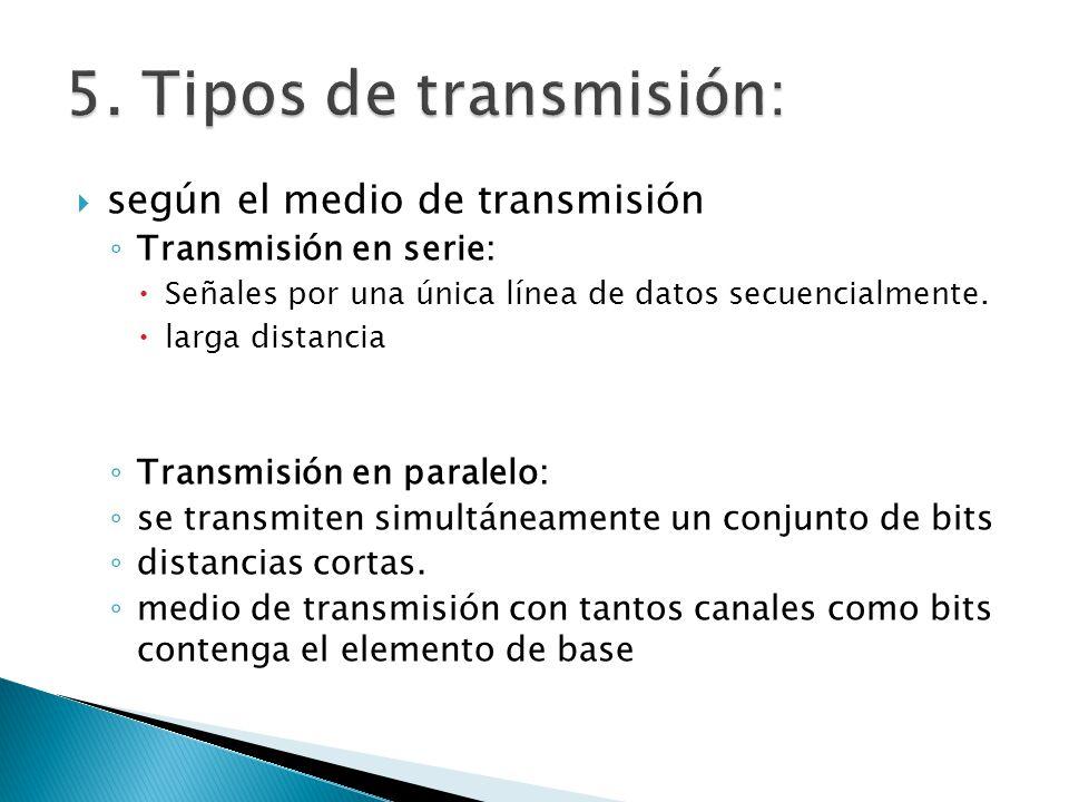según el medio de transmisión Transmisión en serie: Señales por una única línea de datos secuencialmente. larga distancia Transmisión en paralelo: se