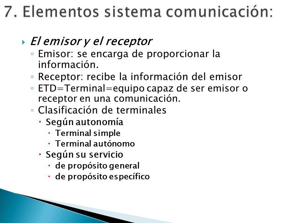 El emisor y el receptor Emisor: se encarga de proporcionar la información. Receptor: recibe la información del emisor ETD=Terminal=equipo capaz de ser