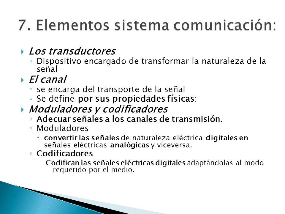 Los transductores Dispositivo encargado de transformar la naturaleza de la señal El canal se encarga del transporte de la señal Se define por sus prop