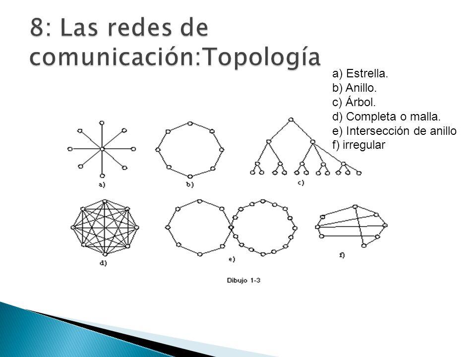 a) Estrella. b) Anillo. c) Árbol. d) Completa o malla. e) Intersección de anillo f) irregular