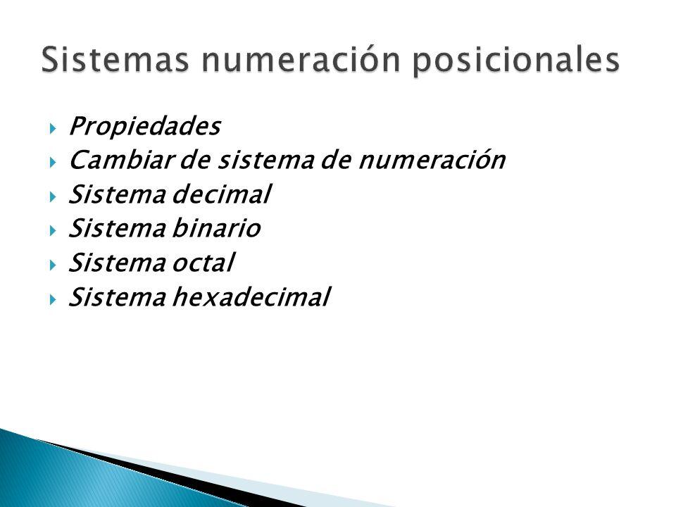 Propiedades Cambiar de sistema de numeración Sistema decimal Sistema binario Sistema octal Sistema hexadecimal