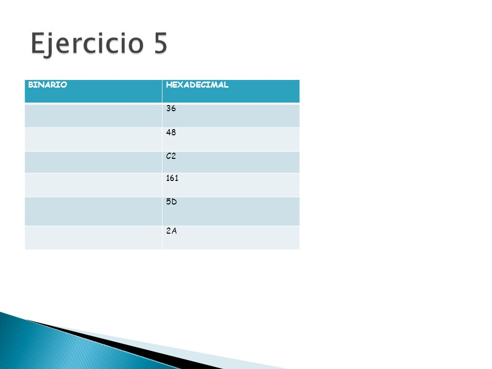 BINARIOHEXADECIMAL 36 48 C2 161 5D 2A