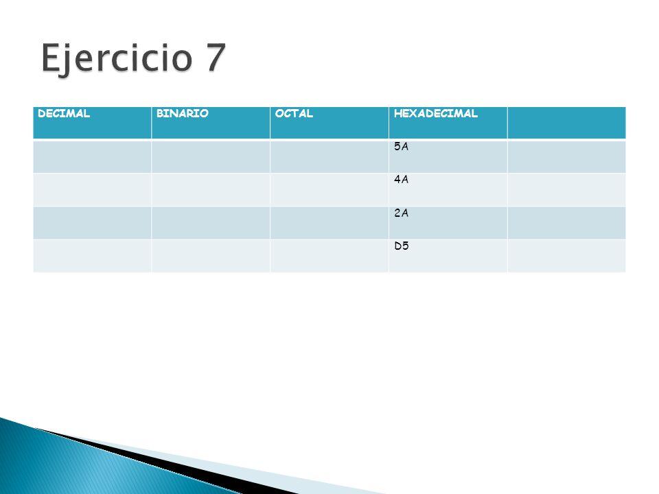 DECIMALBINARIOOCTALHEXADECIMAL 5A 4A 2A D5