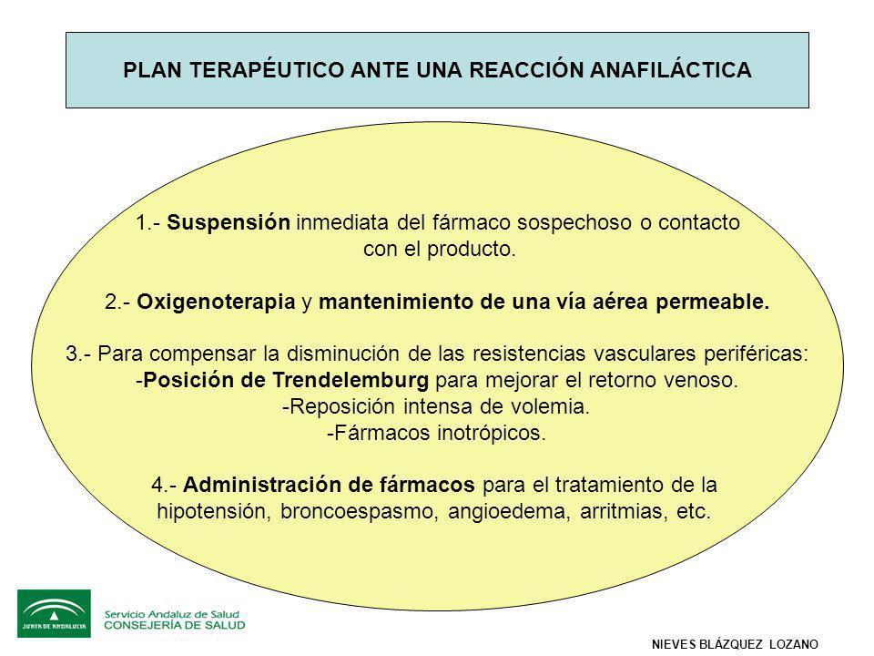 PLAN TERAPÉUTICO ANTE UNA REACCIÓN ANAFILÁCTICA 1.- Suspensión inmediata del fármaco sospechoso o contacto con el producto.