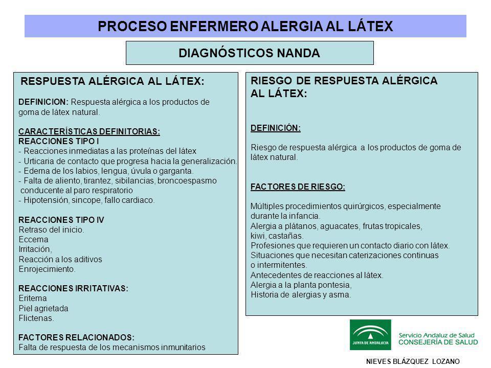 PROCESO ENFERMERO ALERGIA AL LÁTEX DIAGNÓSTICOS NANDA RESPUESTA ALÉRGICA AL LÁTEX: DEFINICION: Respuesta alérgica a los productos de goma de látex natural.