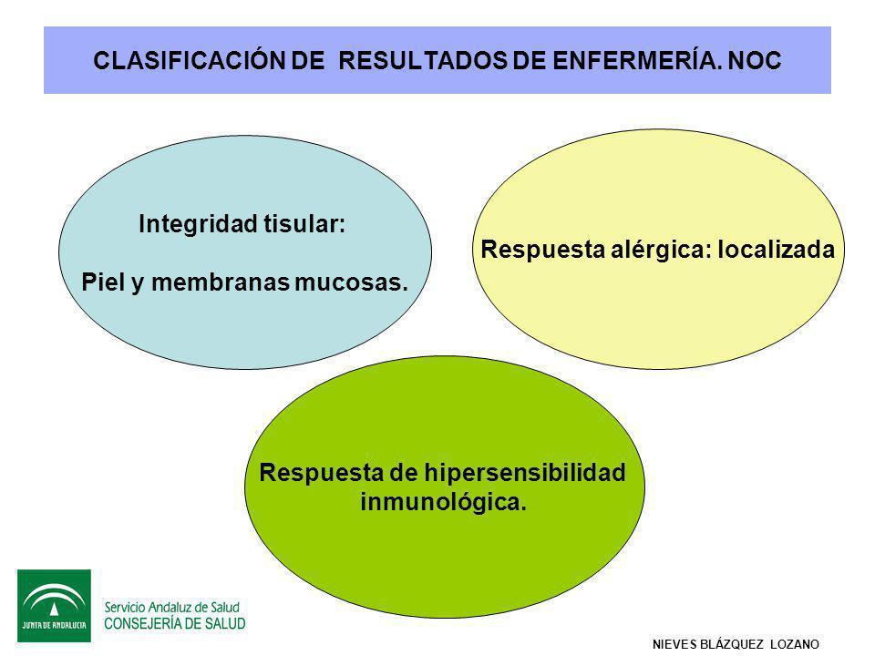 CLASIFICACIÓN DE RESULTADOS DE ENFERMERÍA.NOC Integridad tisular: Piel y membranas mucosas.