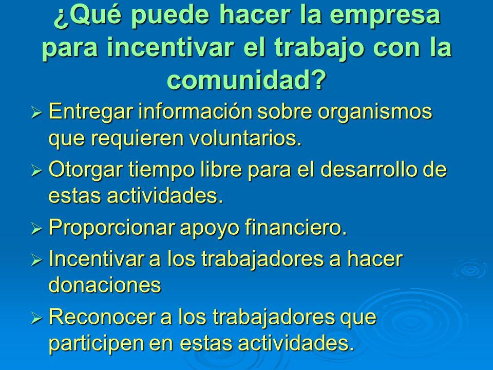 ¿Qué puede hacer la empresa para incentivar el trabajo con la comunidad? Entregar información sobre organismos que requieren voluntarios. Entregar inf