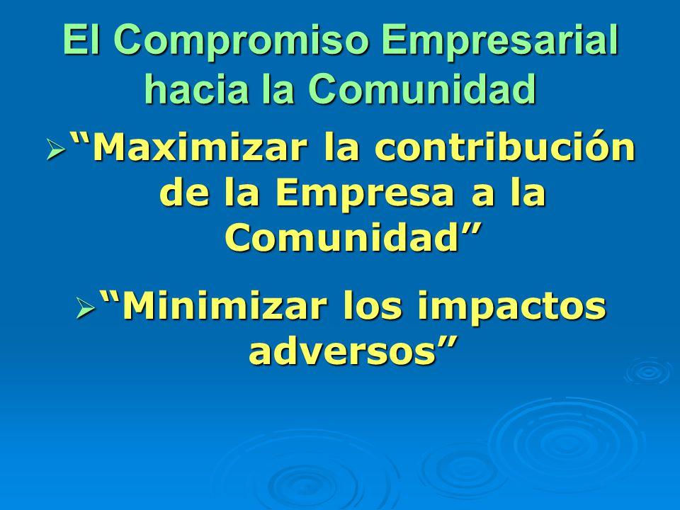 El Compromiso Empresarial hacia la Comunidad Maximizar la contribución de la Empresa a la Comunidad Maximizar la contribución de la Empresa a la Comunidad Minimizar los impactos adversos Minimizar los impactos adversos
