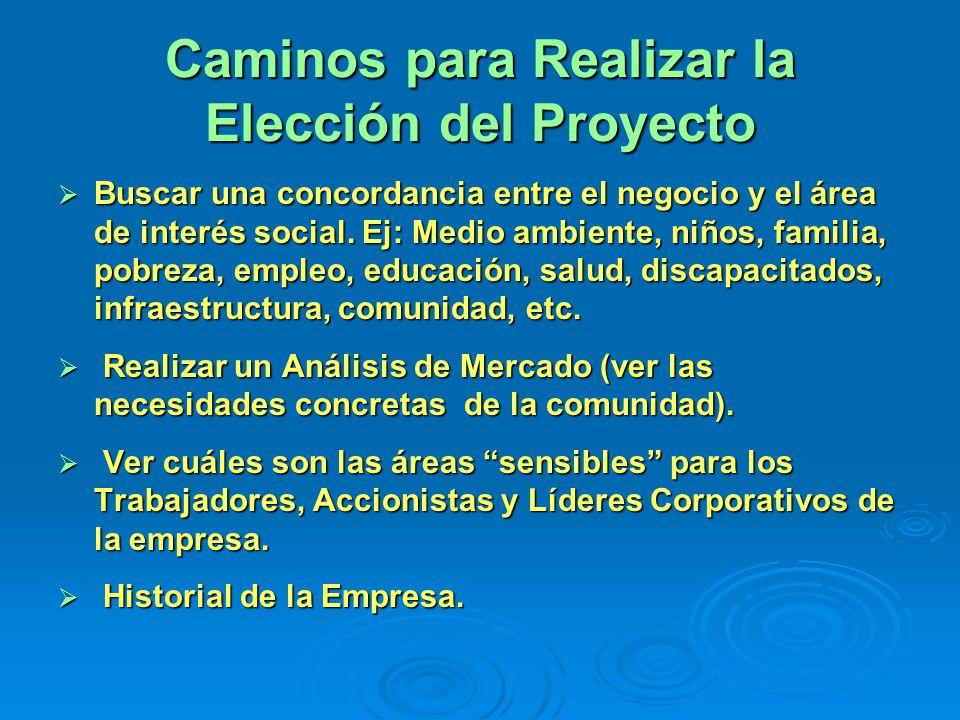 Caminos para Realizar la Elección del Proyecto Buscar una concordancia entre el negocio y el área de interés social.