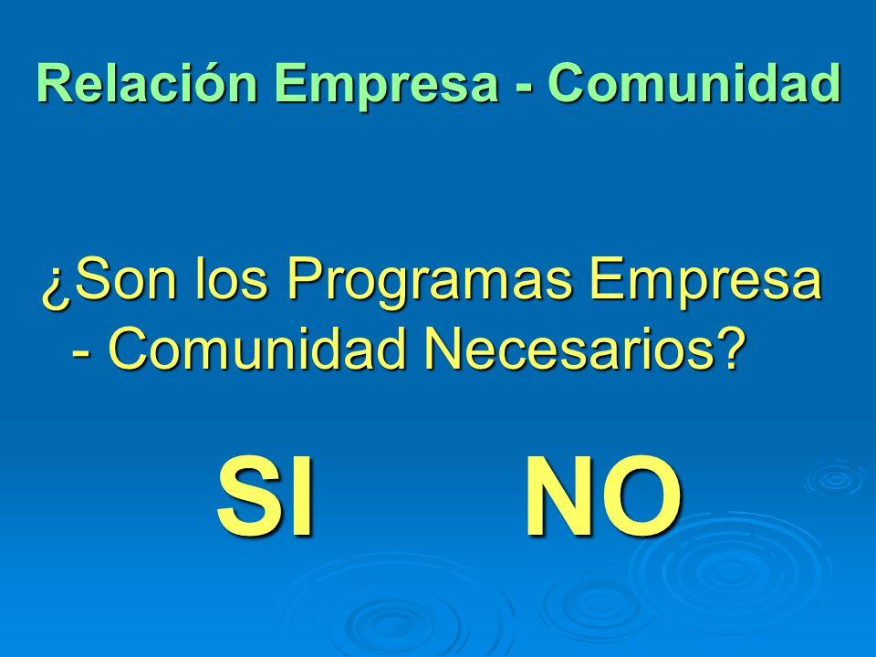 Relación Empresa - Comunidad ¿Son los Programas Empresa - Comunidad Necesarios? SINO