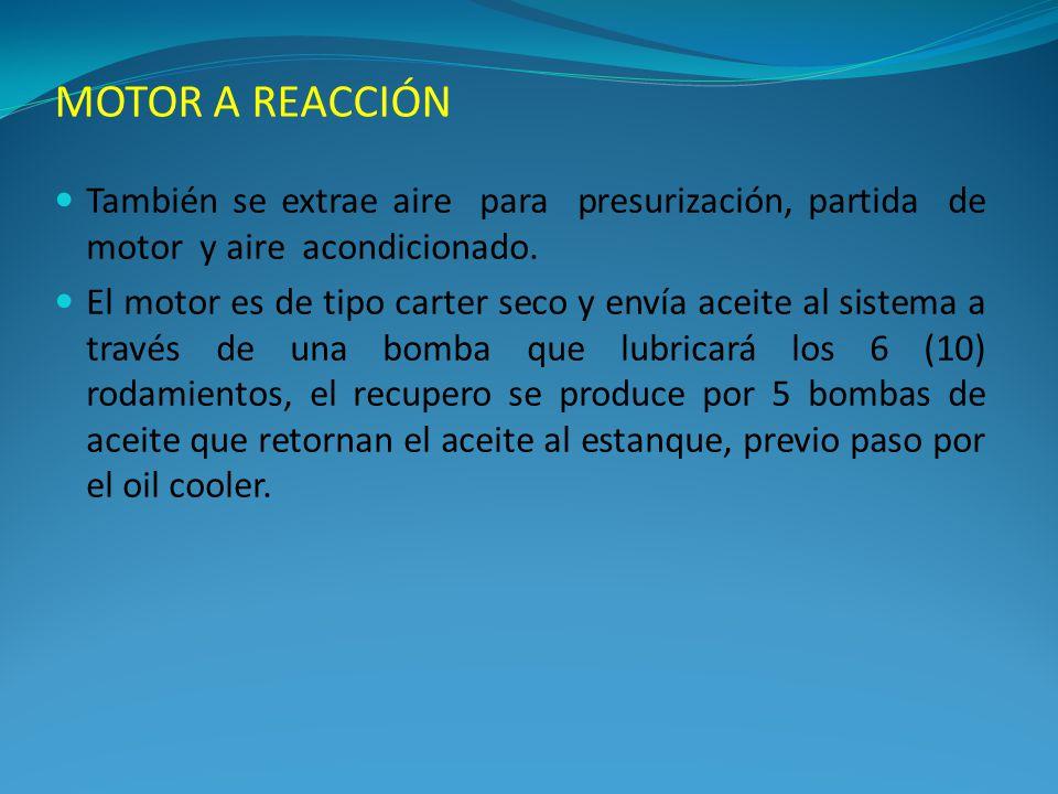MOTOR A REACCIÓN También se extrae aire para presurización, partida de motor y aire acondicionado.