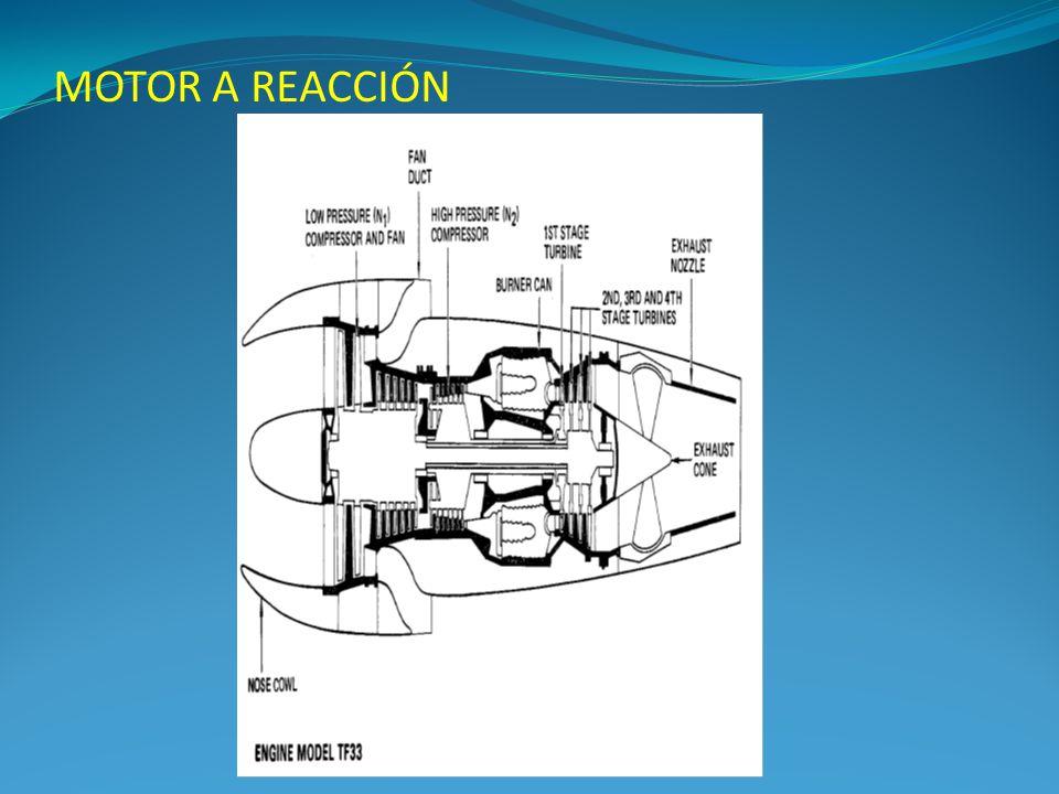 El flujo de combustible está controlado por una hydro- mecánica F.C.U.
