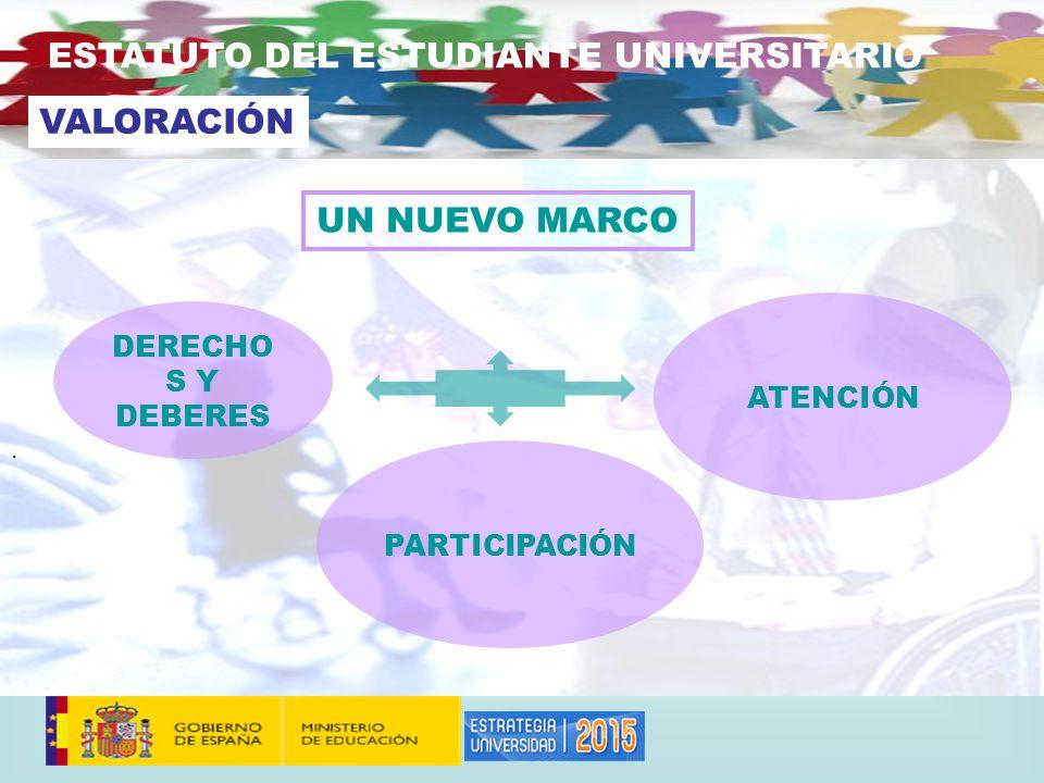 . ESTATUTO DEL ESTUDIANTE UNIVERSITARIO VALORACIÓN UN NUEVO MARCO PARTICIPACIÓN ATENCIÓN DERECHO S Y DEBERES