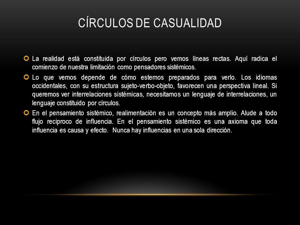 CÍRCULOS DE CASUALIDAD La realidad está constituida por círculos pero vemos líneas rectas.