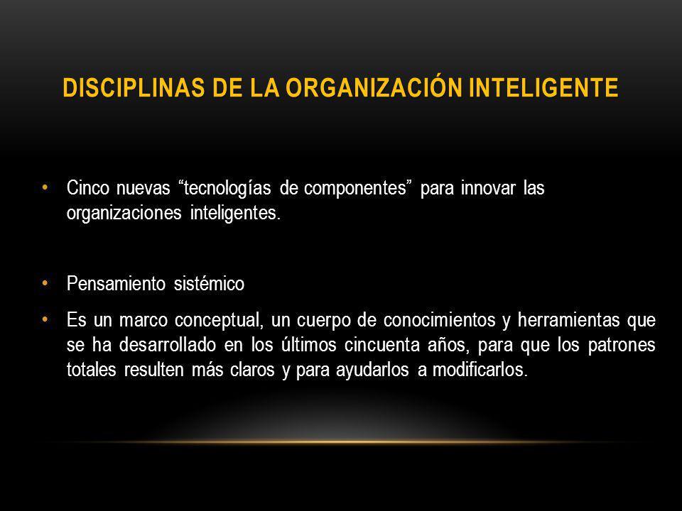 DISCIPLINAS DE LA ORGANIZACIÓN INTELIGENTE Cinco nuevas tecnologías de componentes para innovar las organizaciones inteligentes.