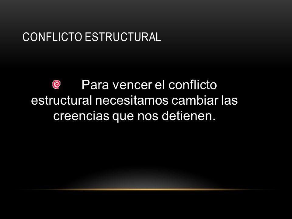 CONFLICTO ESTRUCTURAL Para vencer el conflicto estructural necesitamos cambiar las creencias que nos detienen.