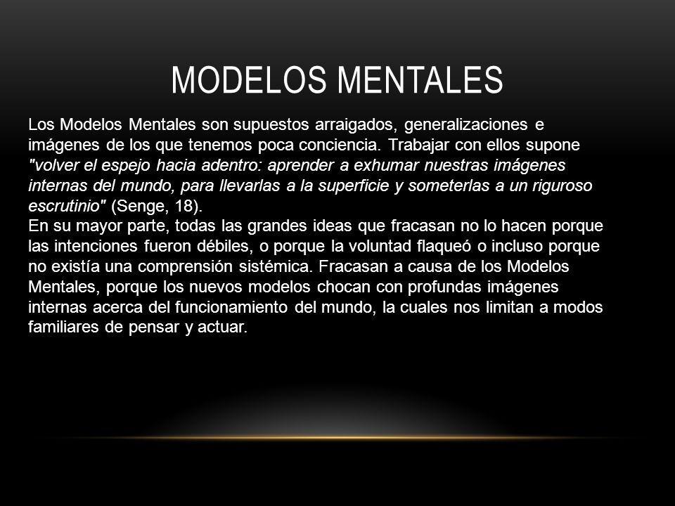MODELOS MENTALES Los Modelos Mentales son supuestos arraigados, generalizaciones e imágenes de los que tenemos poca conciencia.