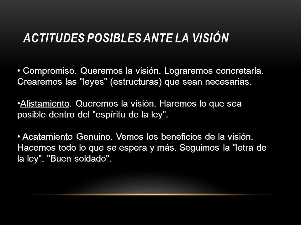 ACTITUDES POSIBLES ANTE LA VISIÓN Compromiso.Queremos la visión.