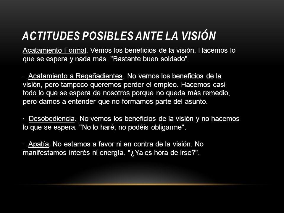 ACTITUDES POSIBLES ANTE LA VISIÓN Acatamiento Formal.