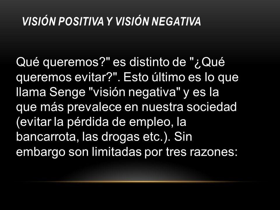VISIÓN POSITIVA Y VISIÓN NEGATIVA Qué queremos? es distinto de ¿Qué queremos evitar? .