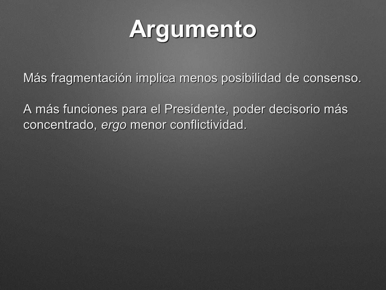 Argumento Más fragmentación implica menos posibilidad de consenso. A más funciones para el Presidente, poder decisorio más concentrado, ergo menor con