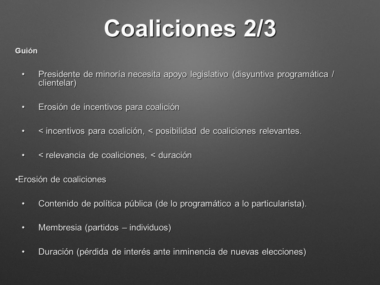 Coaliciones 2/3 Guión Presidente de minoría necesita apoyo legislativo (disyuntiva programática / clientelar)Presidente de minoría necesita apoyo legi