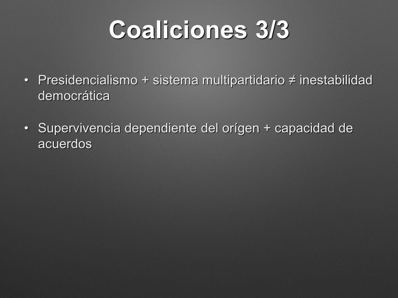 Coaliciones 3/3 Presidencialismo + sistema multipartidario inestabilidad democráticaPresidencialismo + sistema multipartidario inestabilidad democráti