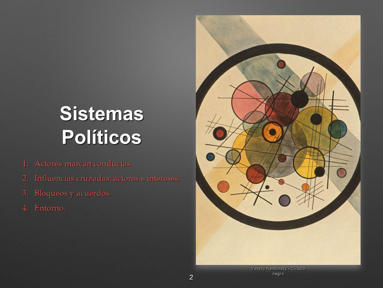 Sistemas Políticos 1.Actores marcan conductas. 2.Influencias cruzadas: actores e intereses. 3.Bloqueos y acuerdos. 4.Entorno. 2 Vassily Kandinsky - Cí