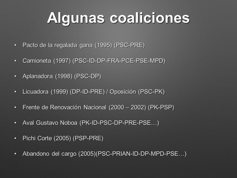 Algunas coaliciones Pacto de la regalada gana (1995) (PSC-PRE)Pacto de la regalada gana (1995) (PSC-PRE) Camioneta (1997) (PSC-ID-DP-FRA-PCE-PSE-MPD)C