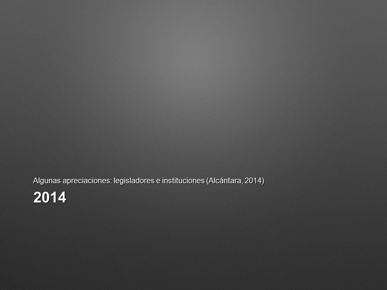 2014 Algunas apreciaciones: legisladores e instituciones (Alcántara, 2014)