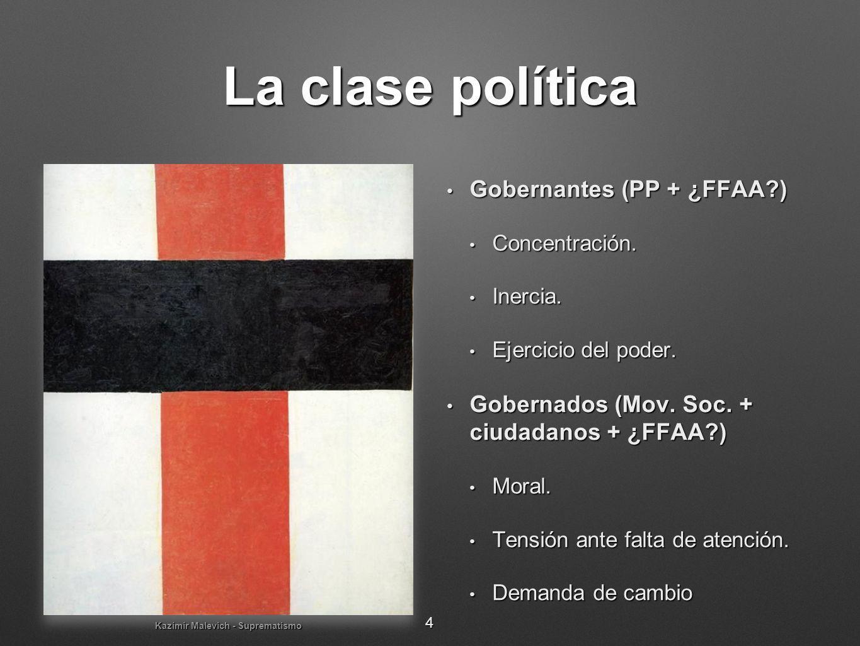La clase política Gobernantes (PP + ¿FFAA?) Gobernantes (PP + ¿FFAA?) Concentración. Concentración. Inercia. Inercia. Ejercicio del poder. Ejercicio d