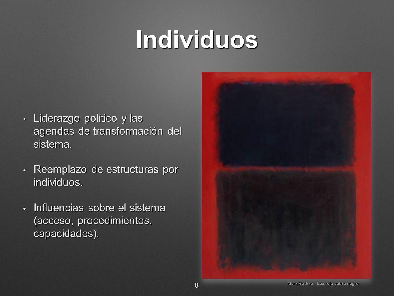 Individuos Liderazgo político y las agendas de transformación del sistema. Liderazgo político y las agendas de transformación del sistema. Reemplazo d